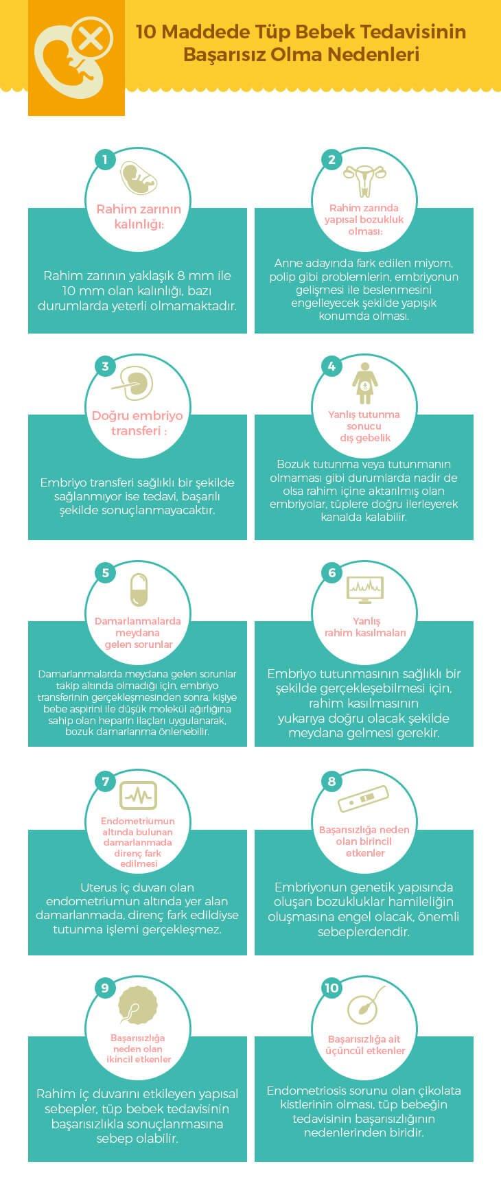 10 Maddede Tüp Bebek Tedavisinin Tutmama Nedenleri