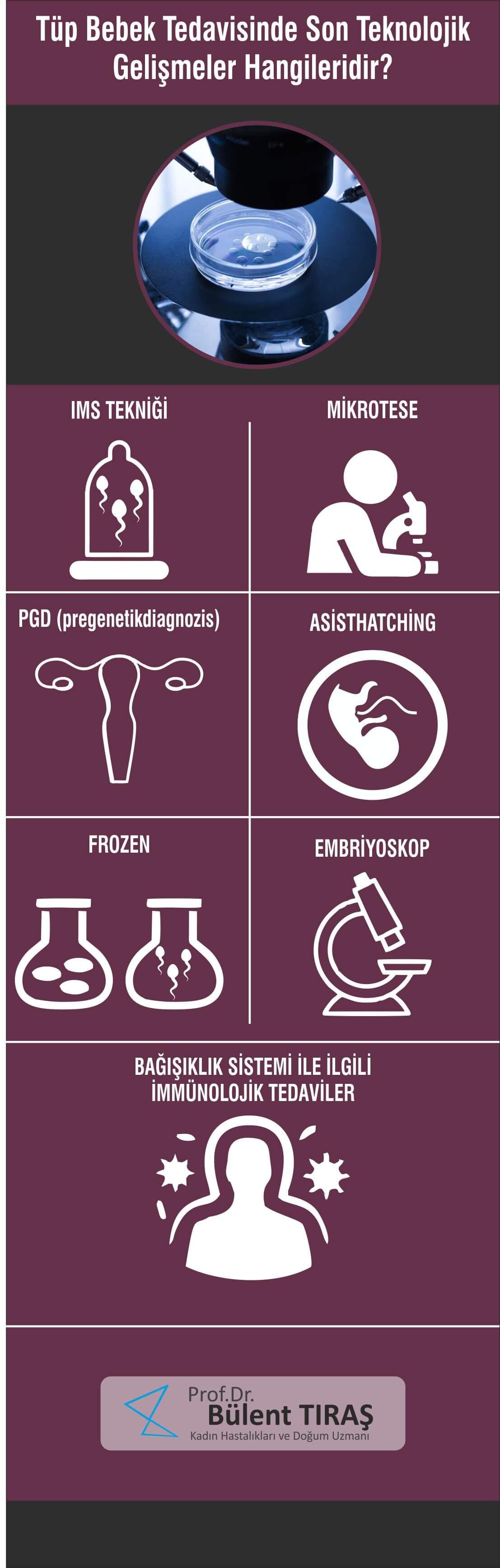 Tüp Bebek Tedavisi Ne Zaman Uygulanmalıdır